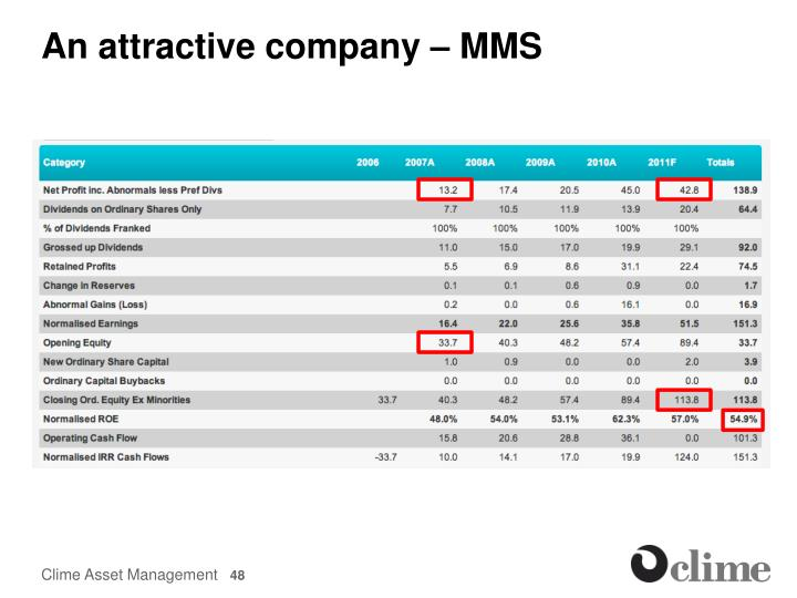An attractive company – MMS
