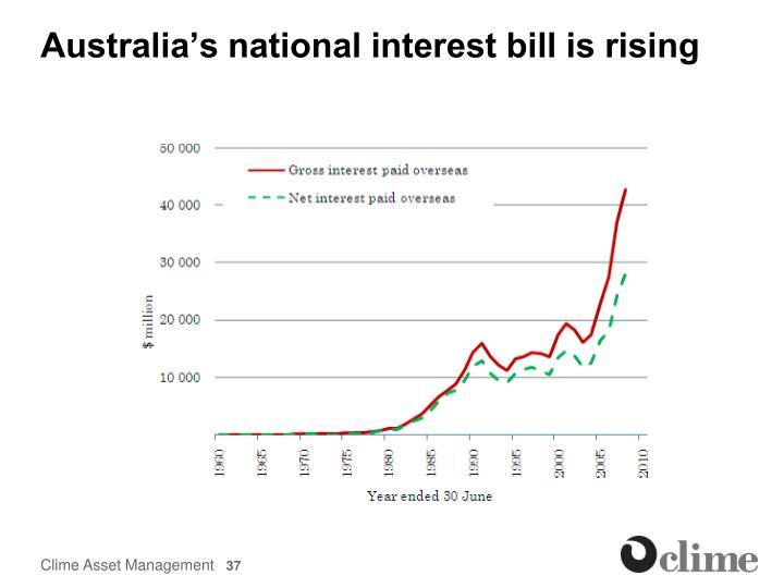 Australia's national interest bill is rising