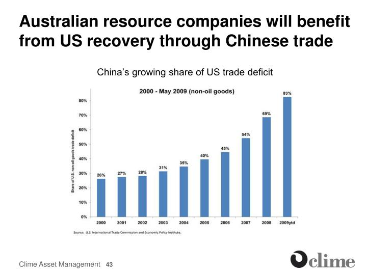 Australian resource companies will benefit from US recovery through Chinese trade