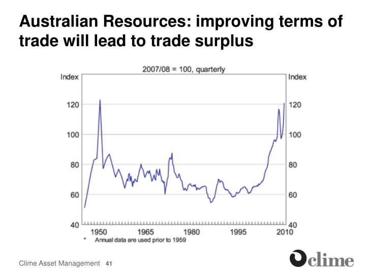 Australian Resources: improving terms of trade will lead to trade surplus