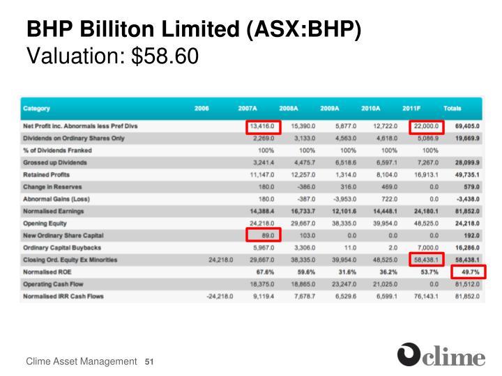BHP Billiton Limited (ASX:BHP)
