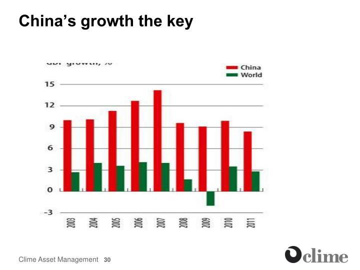 China's growth the key