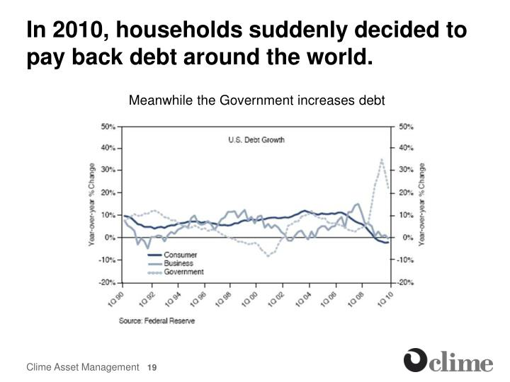 In 2010, households suddenly decided to pay back debt around the world.