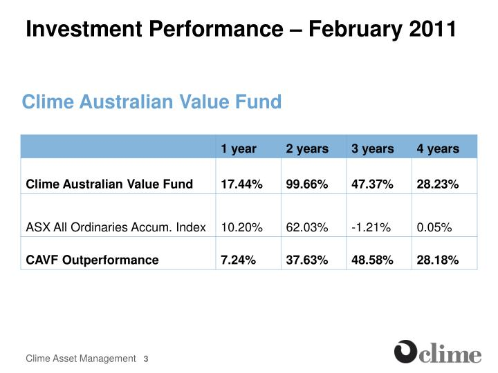 Investment Performance – February 2011