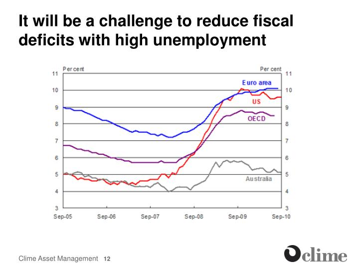 It will be a challenge to reduce fiscal deficits with high unemployment