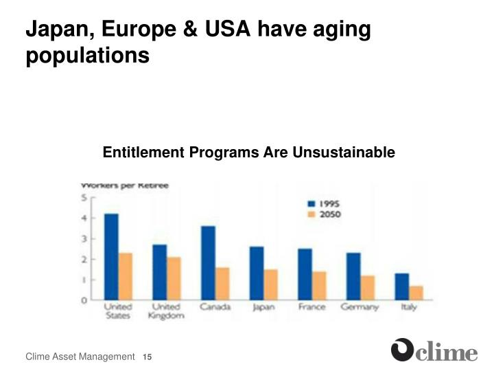 Japan, Europe & USA have aging populations