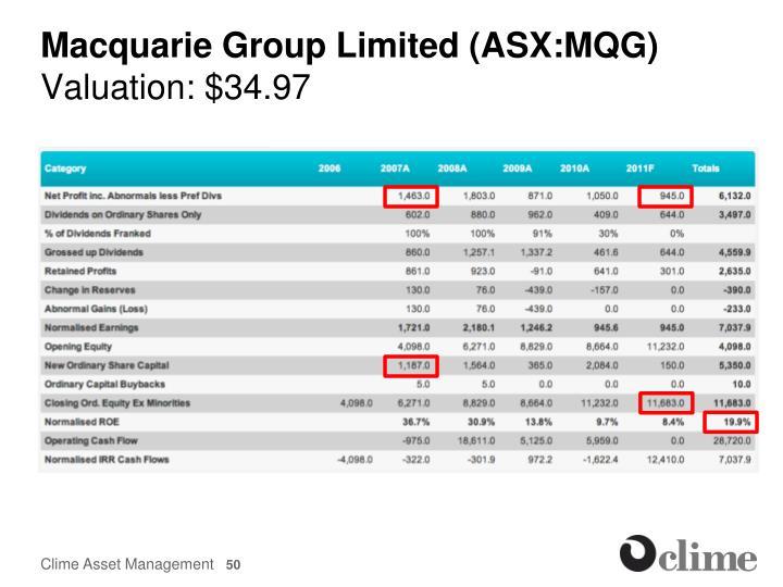 Macquarie Group Limited (ASX:MQG)