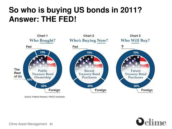 So who is buying US bonds in 2011?