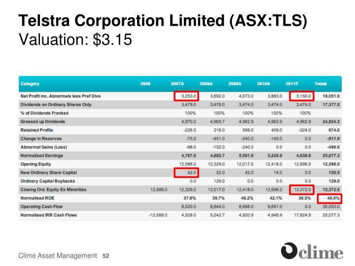 Telstra Corporation Limited (ASX:TLS)