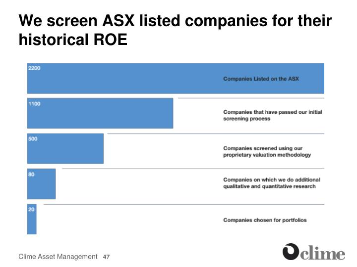 We screen ASX listed companies for their historical ROE
