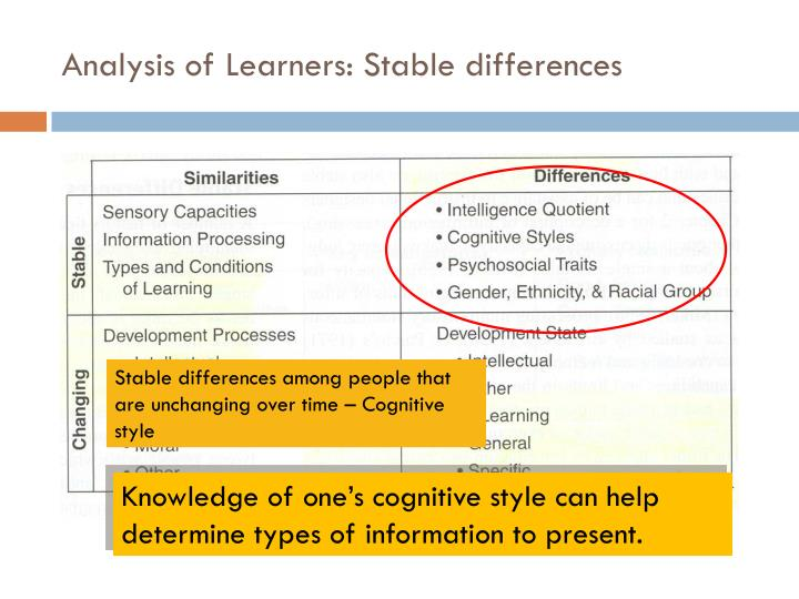 Analysis of Learners: Stable differences