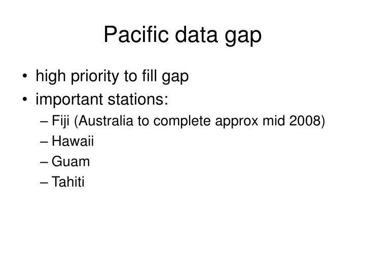 Pacific data gap