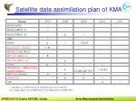 satellite data assimilation plan of kma