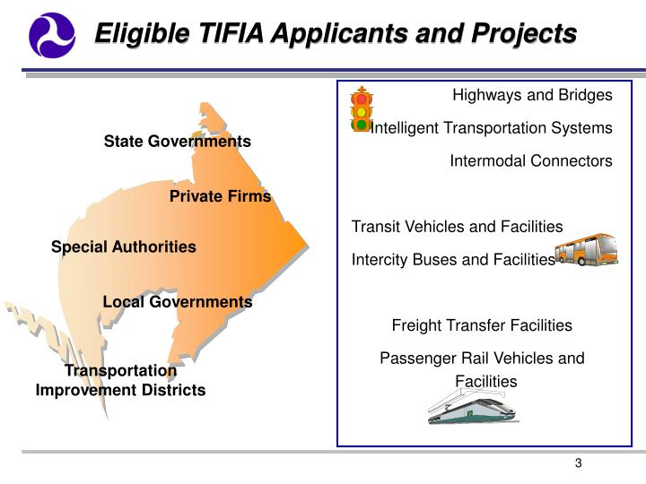 Eligible TIFIA Applicants and Projects