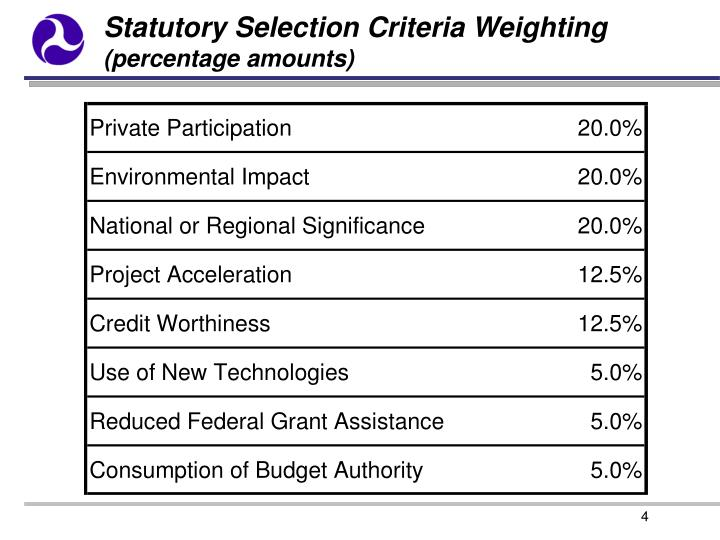 Statutory Selection Criteria Weighting