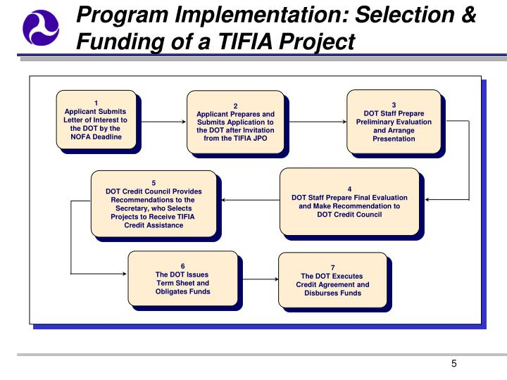 Program Implementation: Selection & Funding of a TIFIA Project