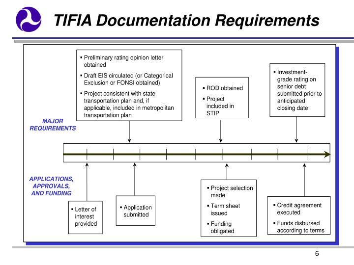 TIFIA Documentation Requirements