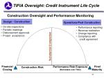 tifia oversight credit instrument life cycle