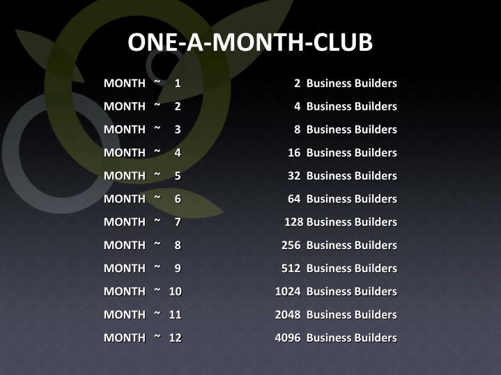 ONE-A-MONTH-CLUB