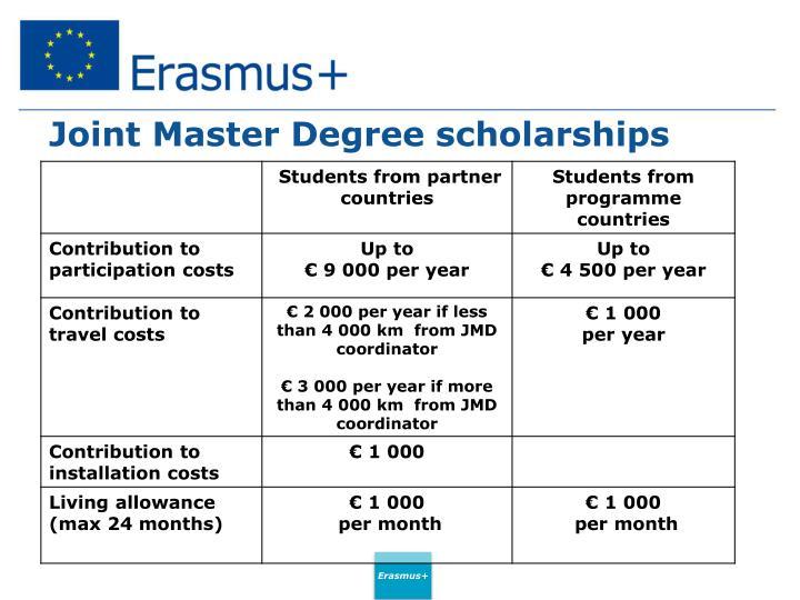 Joint Master Degree scholarships