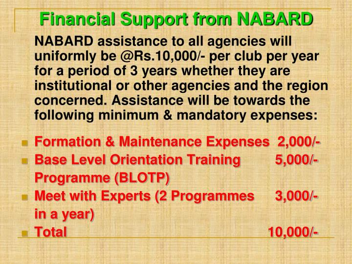 Financial Support from NABARD