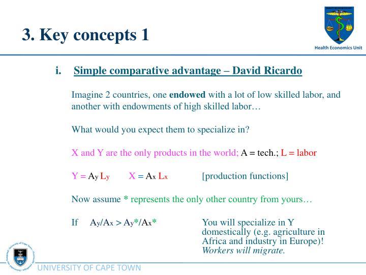 3. Key concepts 1