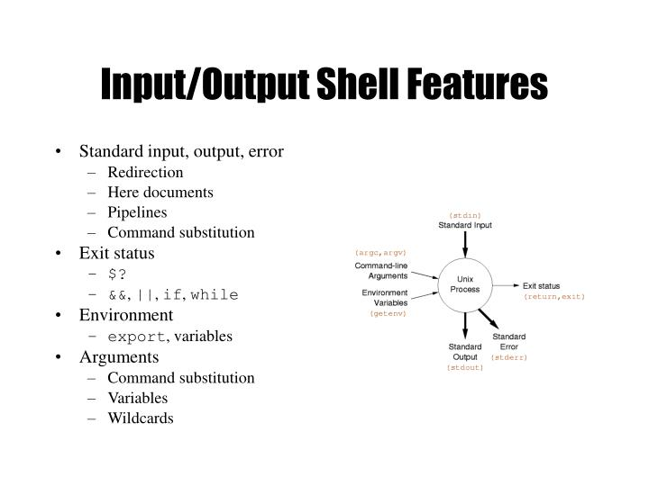 Input/Output Shell Features