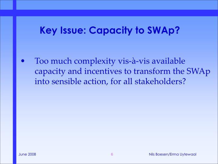 Key Issue: Capacity to SWAp?