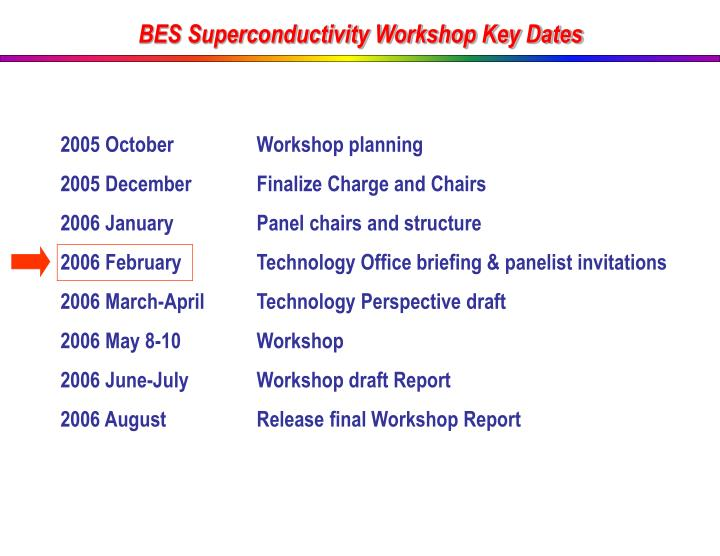 BES Superconductivity Workshop Key Dates