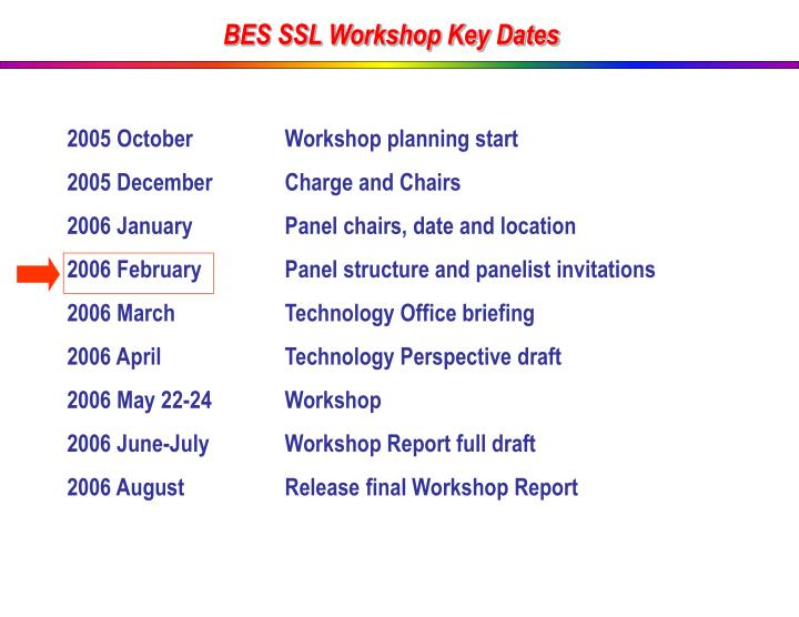 BES SSL Workshop Key Dates