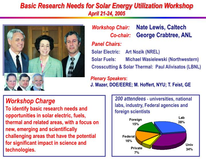 Basic Research Needs for Solar Energy Utilization Workshop