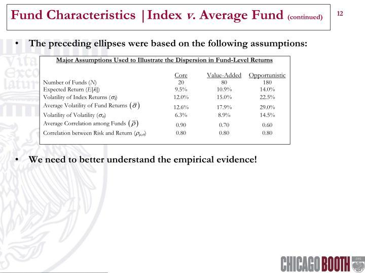 Fund Characteristics |Index