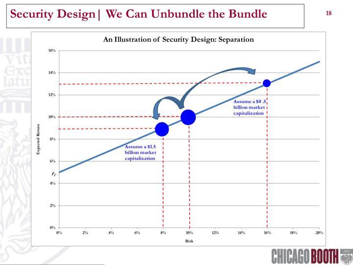 Security Design| We Can Unbundle the Bundle