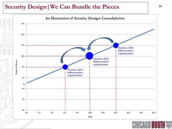 Security Design|We Can Bundle the Pieces