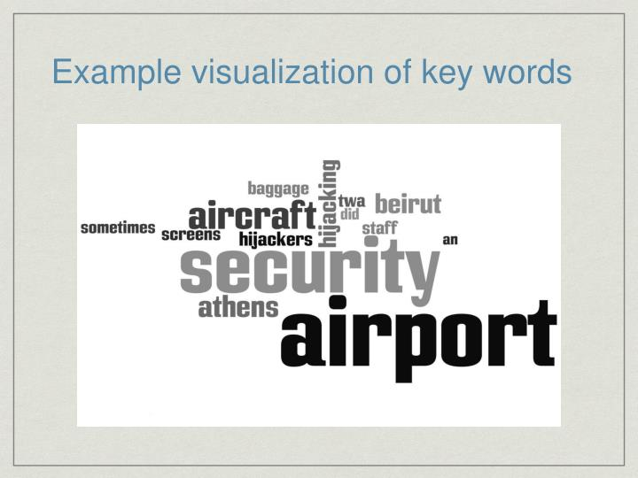 Example visualization of key words
