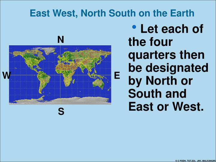 East west north south on the earth