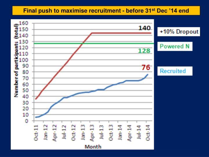 Final push to maximise recruitment - before 31