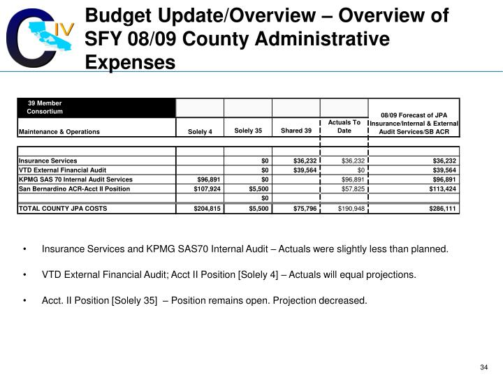 Budget Update/Overview – Overview of SFY 08/09 County Administrative Expenses