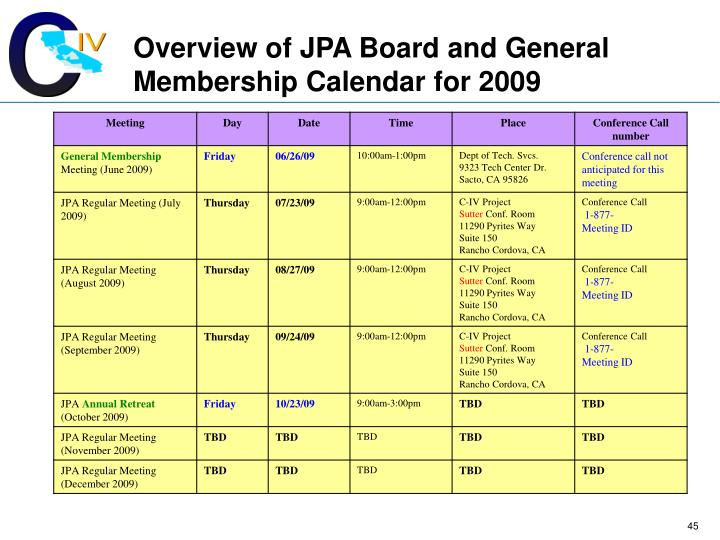 Overview of JPA Board and General Membership Calendar for 2009