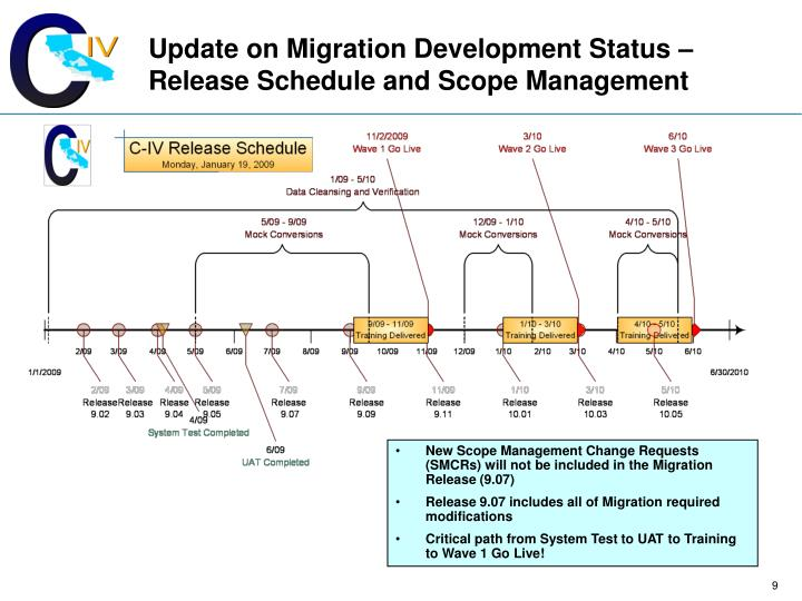 Update on Migration Development Status – Release Schedule and Scope Management