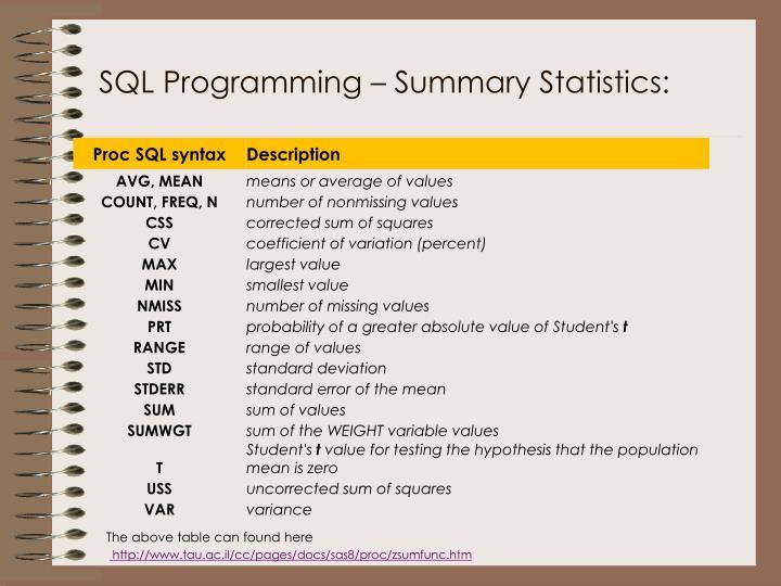 SQL Programming – Summary Statistics: