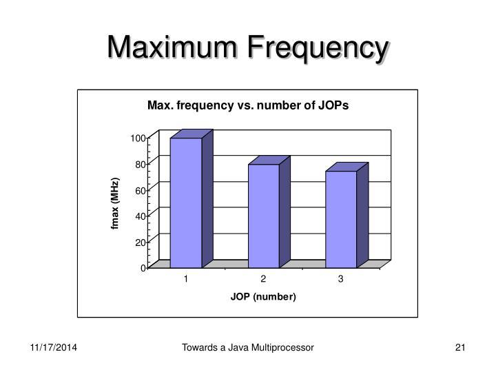 Maximum Frequency