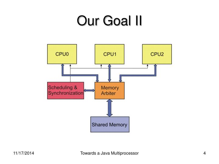 Our Goal II
