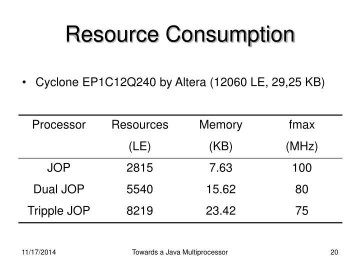 Resource Consumption