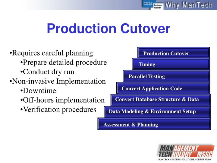 Production Cutover