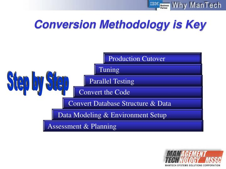 Conversion Methodology is Key
