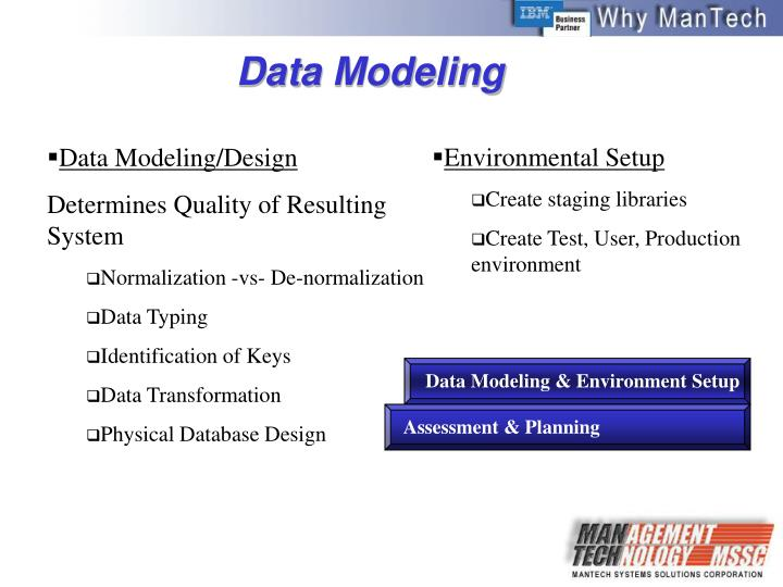 Data Modeling & Environment Setup