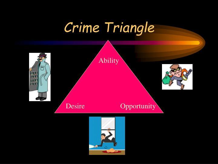 Crime Triangle