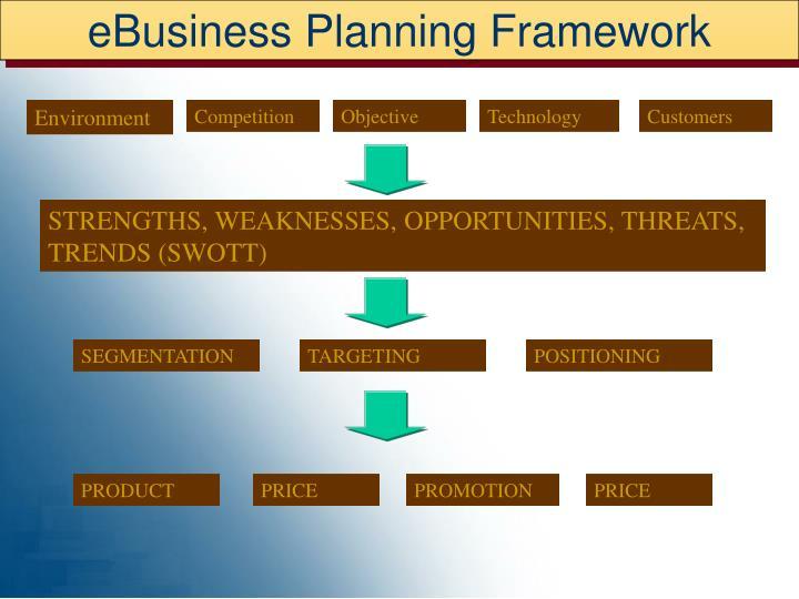 eBusiness Planning Framework