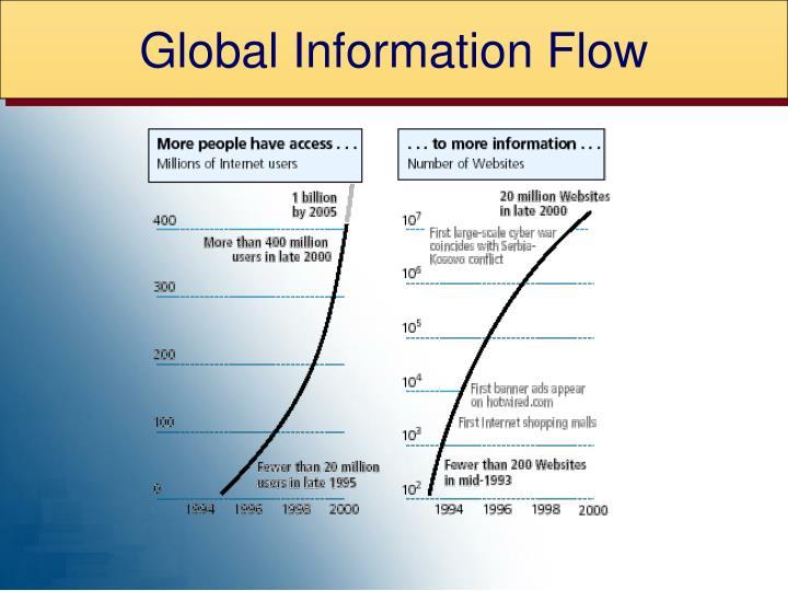 Global Information Flow